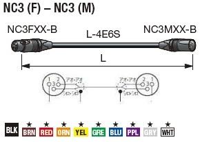 ノイトリックコネクター付音声ケーブル