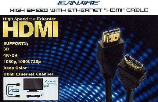イーサネット対応HDMI