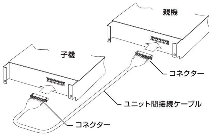 窓口通話システムの接続方法