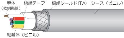 VCTF-SBケーブル構成図
