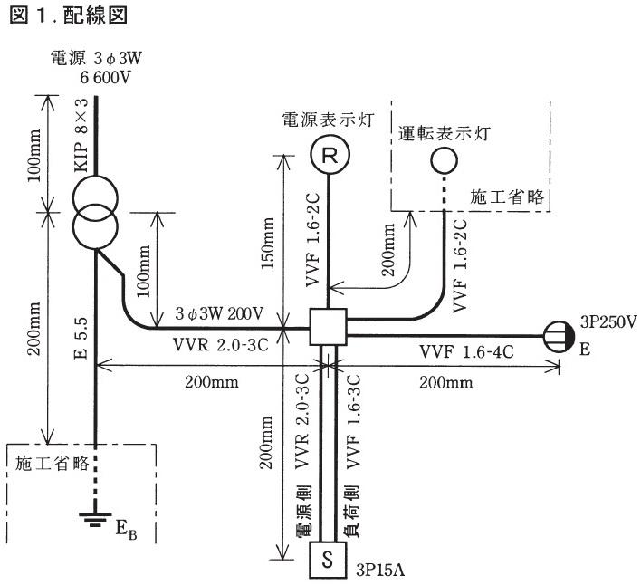 工事 技能 士 種 一 第 試験 電気