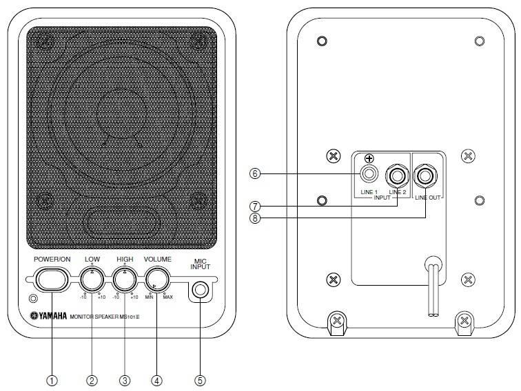 拡声器MS-101Ⅲ正面図と背面図